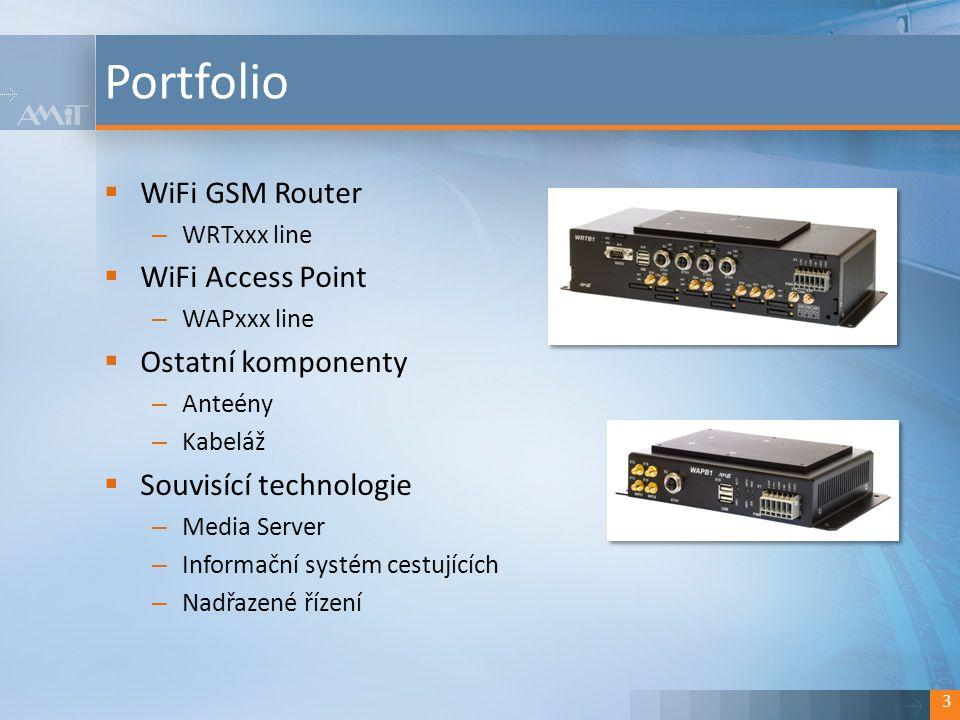 Kliknutím lze upravit styl.  WiFi GSM Router – WRTxxx line  WiFi Access Point – WAPxxx line  Ostatní komponenty – Anteény – Kabeláž  Souvisící tec