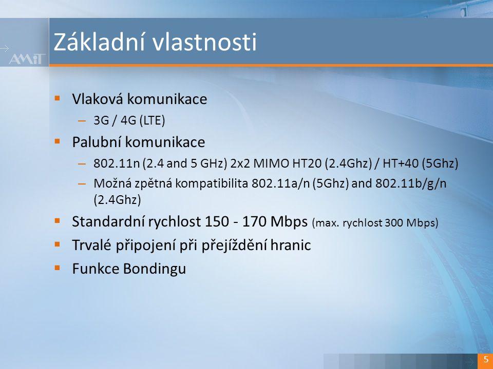 Kliknutím lze upravit styl.  Vlaková komunikace – 3G / 4G (LTE)  Palubní komunikace – 802.11n (2.4 and 5 GHz) 2x2 MIMO HT20 (2.4Ghz) / HT+40 (5Ghz)