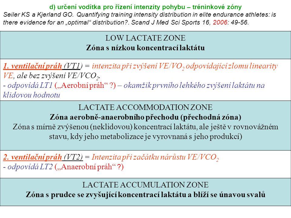 d) určení vodítka pro řízení intenzity pohybu – tréninkové zóny Seiler KS a Kjerland GO.