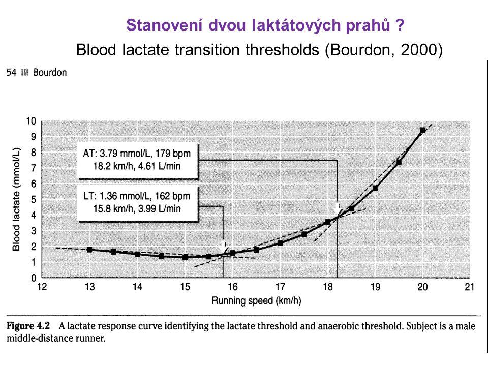 Stanovení dvou laktátových prahů Blood lactate transition thresholds (Bourdon, 2000)