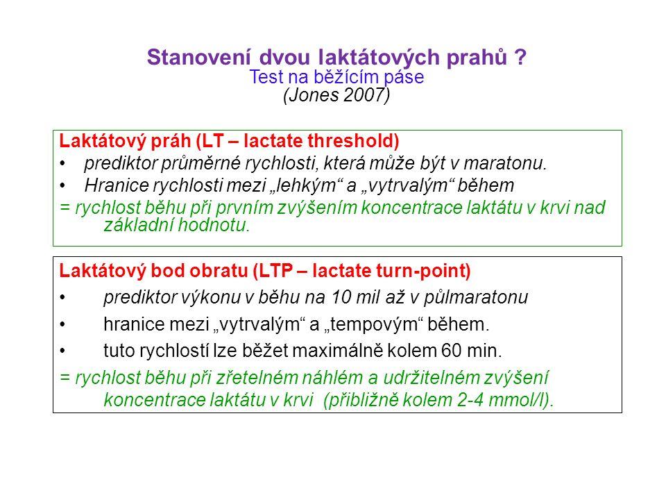 Laktátový práh (LT – lactate threshold) prediktor průměrné rychlosti, která může být v maratonu.