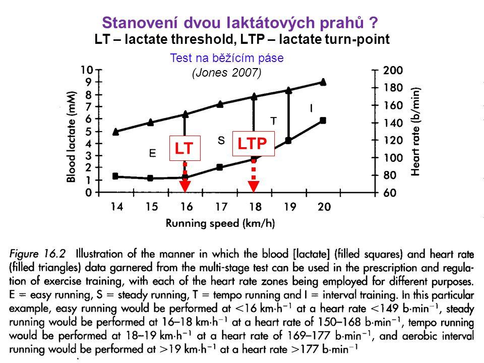 Test na běžícím páse (Jones 2007) Stanovení dvou laktátových prahů .