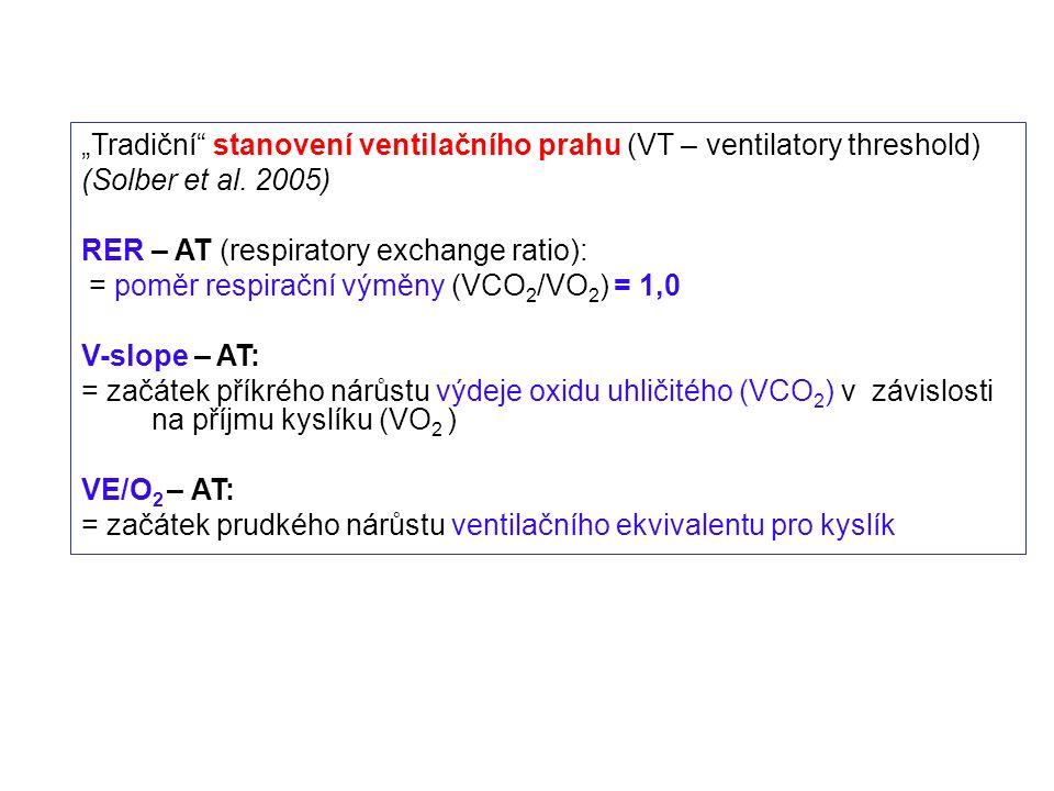 """""""Tradiční stanovení ventilačního prahu (VT – ventilatory threshold) (Solber et al."""