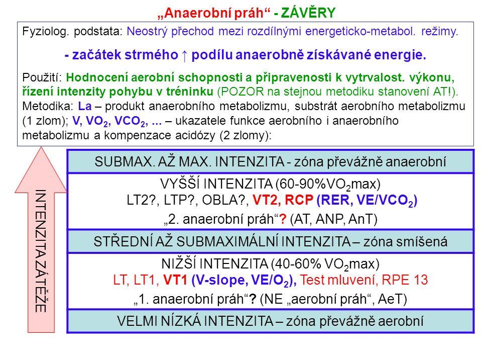 """""""Anaerobní práh - ZÁVĚRY Fyziolog. podstata: Neostrý přechod mezi rozdílnými energeticko-metabol."""