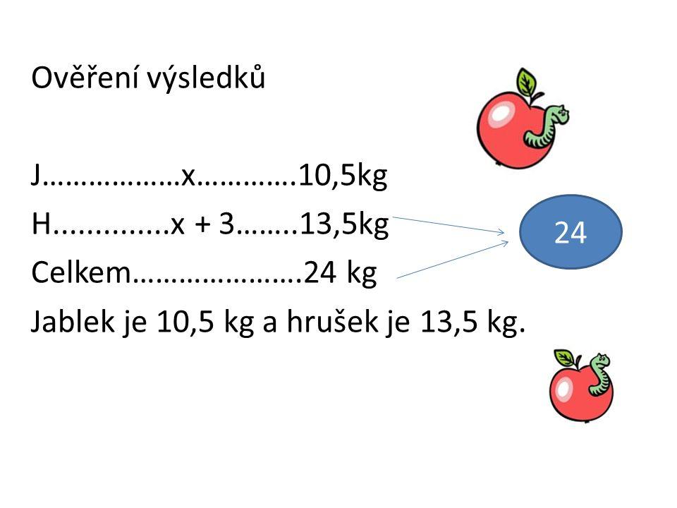Ověření výsledků J………………x………….10,5kg H..............x + 3……..13,5kg Celkem………………….24 kg Jablek je 10,5 kg a hrušek je 13,5 kg.