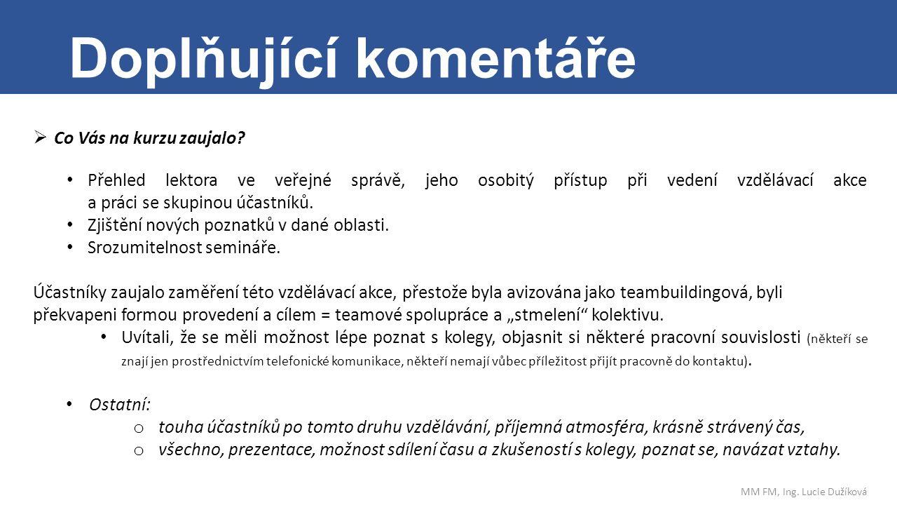 . Doplňující komentáře MM FM, Ing. Lucie Dužíková  Co Vás na kurzu zaujalo? Přehled lektora ve veřejné správě, jeho osobitý přístup při vedení vzdělá
