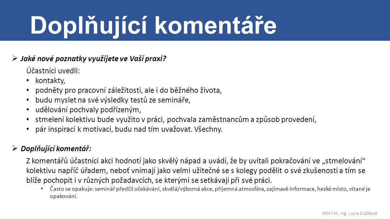 Doplňující komentáře MM FM, Ing. Lucie Dužíková  Jaké nové poznatky využijete ve Vaší praxi.