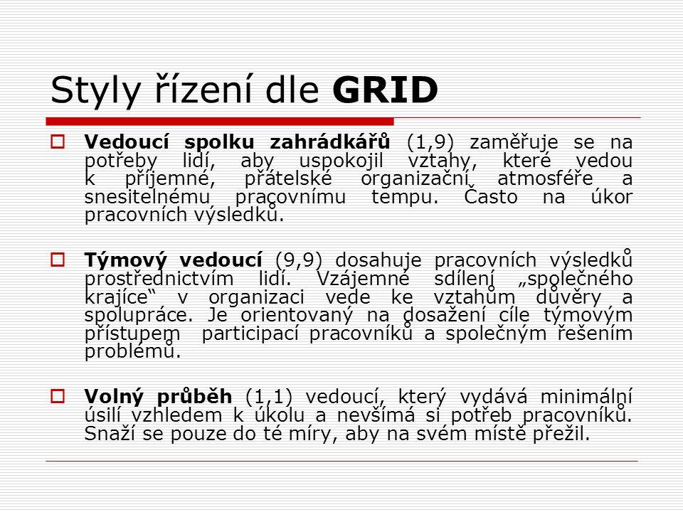 Styly řízení dle GRID  Vedoucí spolku zahrádkářů (1,9) zaměřuje se na potřeby lidí, aby uspokojil vztahy, které vedou k příjemné, přátelské organizač