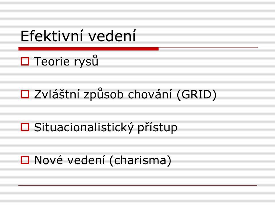 Efektivní vedení  Teorie rysů  Zvláštní způsob chování (GRID)  Situacionalistický přístup  Nové vedení (charisma)