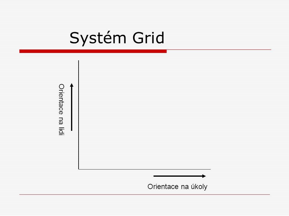 Systém Grid Orientace na úkoly Orientace na lidi