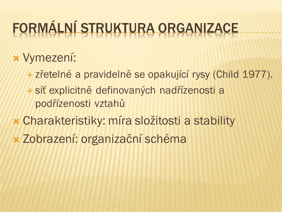  Vymezení:  zřetelné a pravidelně se opakující rysy (Child 1977).