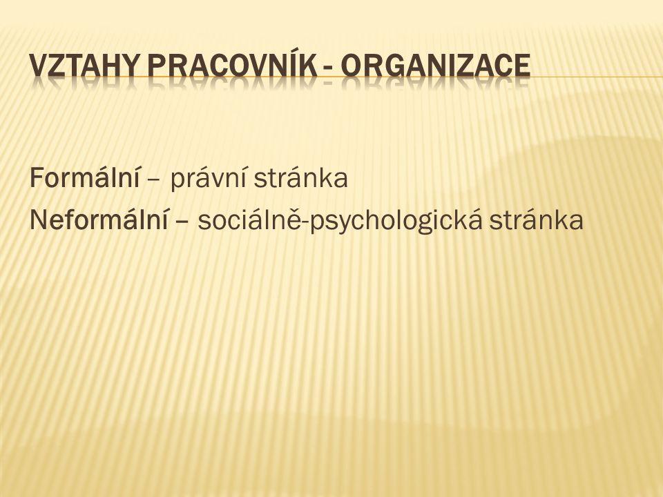 Formální – právní stránka Neformální – sociálně-psychologická stránka