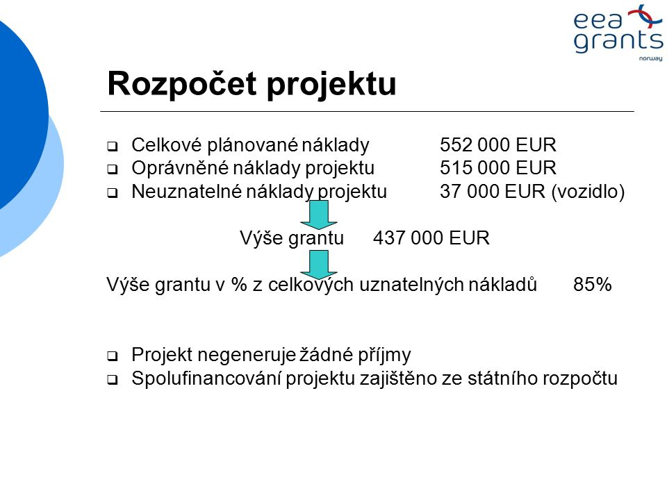 Rozpočet projektu  Celkové plánované náklady 552 000 EUR  Oprávněné náklady projektu 515 000 EUR  Neuznatelné náklady projektu 37 000 EUR (vozidlo) Výše grantu 437 000 EUR Výše grantu v % z celkových uznatelných nákladů85%  Projekt negeneruje žádné příjmy  Spolufinancování projektu zajištěno ze státního rozpočtu