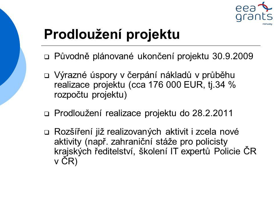 Prodloužení projektu  Původně plánované ukončení projektu 30.9.2009  Výrazné úspory v čerpání nákladů v průběhu realizace projektu (cca 176 000 EUR, tj.34 % rozpočtu projektu)  Prodloužení realizace projektu do 28.2.2011  Rozšíření již realizovaných aktivit i zcela nové aktivity (např.