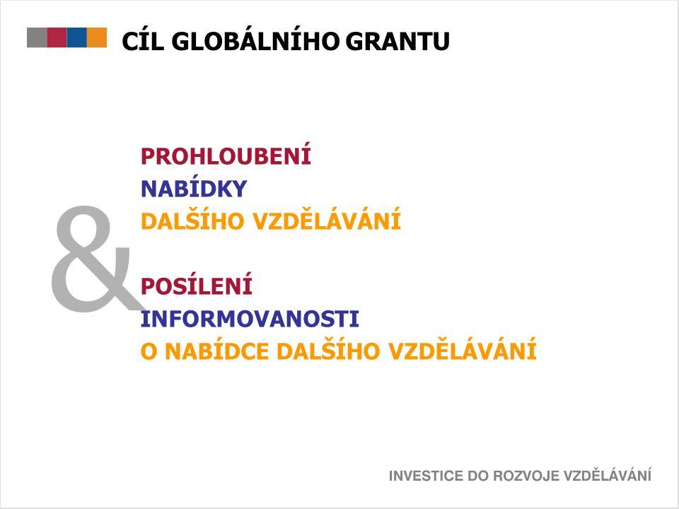 Monitorovací indikátory  Indikátor: Počet nově vytvořených/ inovovaných produktů (Vyjadřuje počet nově vytvořených nebo inovovaných produktů, tj.