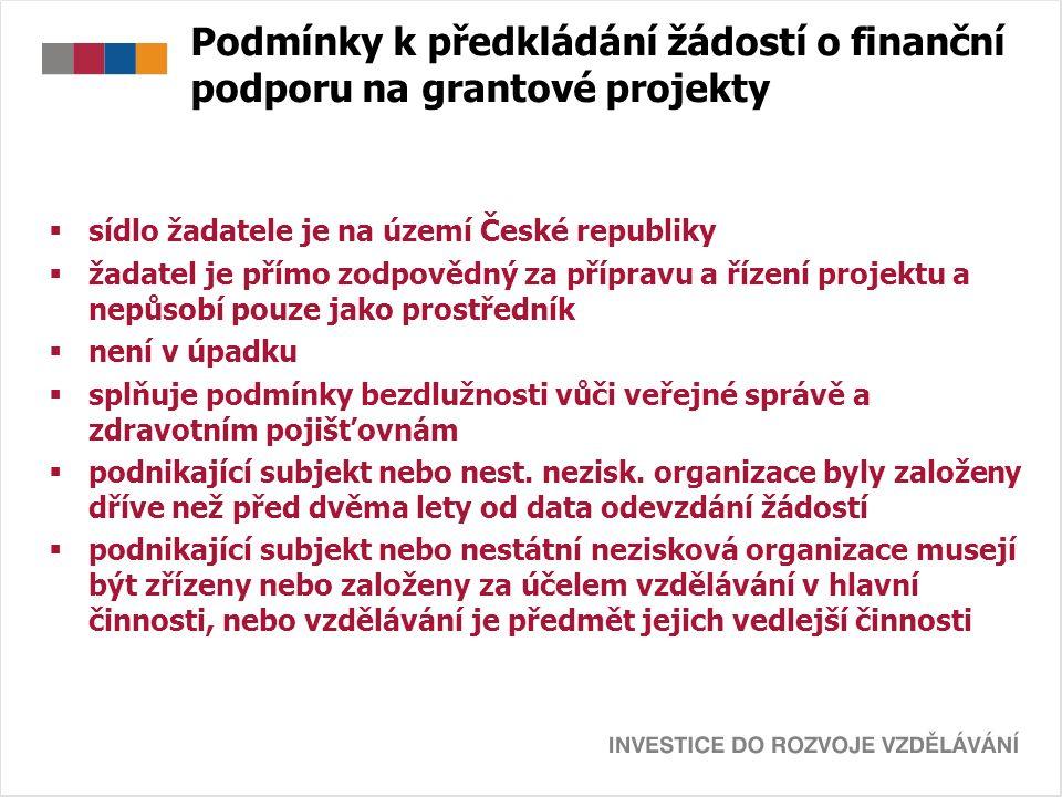 Podmínky k předkládání žádostí o finanční podporu na grantové projekty  sídlo žadatele je na území České republiky  žadatel je přímo zodpovědný za přípravu a řízení projektu a nepůsobí pouze jako prostředník  není v úpadku  splňuje podmínky bezdlužnosti vůči veřejné správě a zdravotním pojišťovnám  podnikající subjekt nebo nest.