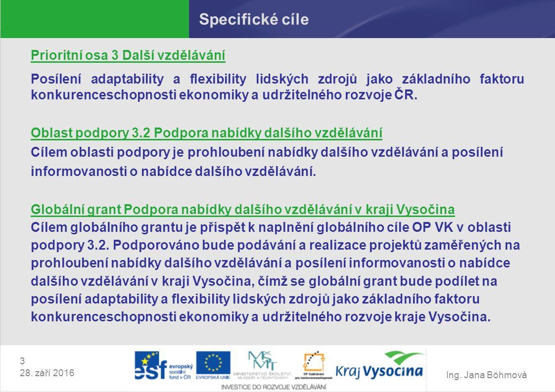 Ing. Jana Böhmová 3 28. září 2016 Specifické cíle Prioritní osa 3 Další vzdělávání Posílení adaptability a flexibility lidských zdrojů jako základního