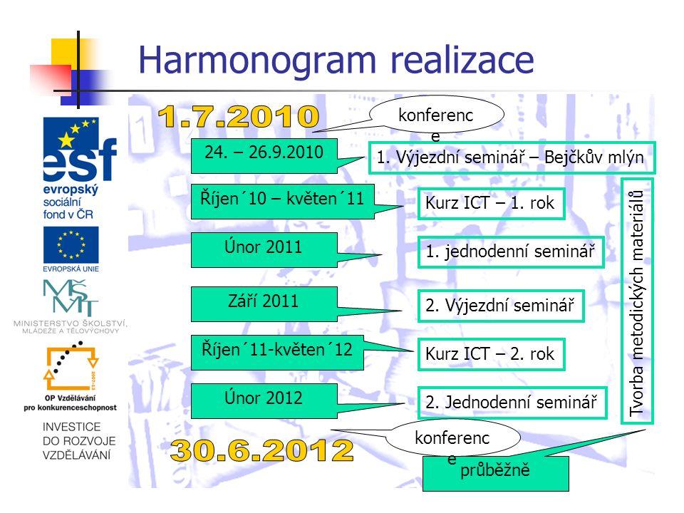 Harmonogram realizace 1. Výjezdní seminář – Bejčkův mlýn Kurz ICT – 1.