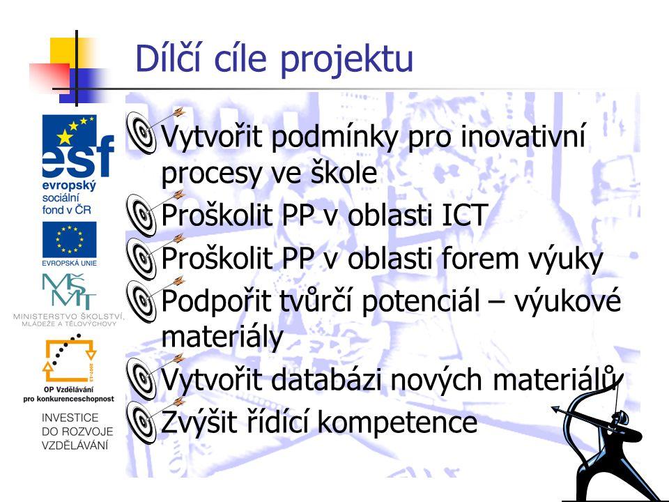 Dílčí cíle projektu Vytvořit podmínky pro inovativní procesy ve škole Proškolit PP v oblasti ICT Proškolit PP v oblasti forem výuky Podpořit tvůrčí potenciál – výukové materiály Vytvořit databázi nových materiálů Zvýšit řídící kompetence