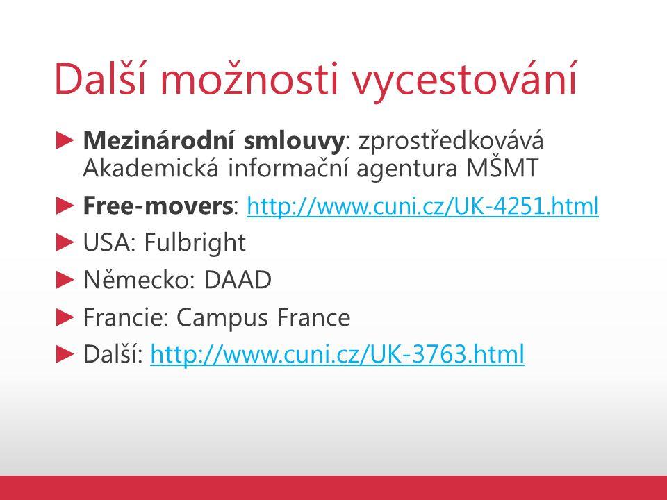 Další možnosti vycestování ► Mezinárodní smlouvy: zprostředkovává Akademická informační agentura MŠMT ► Free-movers: http://www.cuni.cz/UK-4251.html http://www.cuni.cz/UK-4251.html ► USA: Fulbright ► Německo: DAAD ► Francie: Campus France ► Další: http://www.cuni.cz/UK-3763.htmlhttp://www.cuni.cz/UK-3763.html