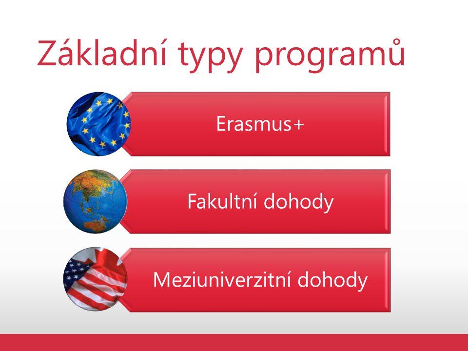 Základní typy programů Erasmus+ Fakultní dohody Meziuniverzitní dohody