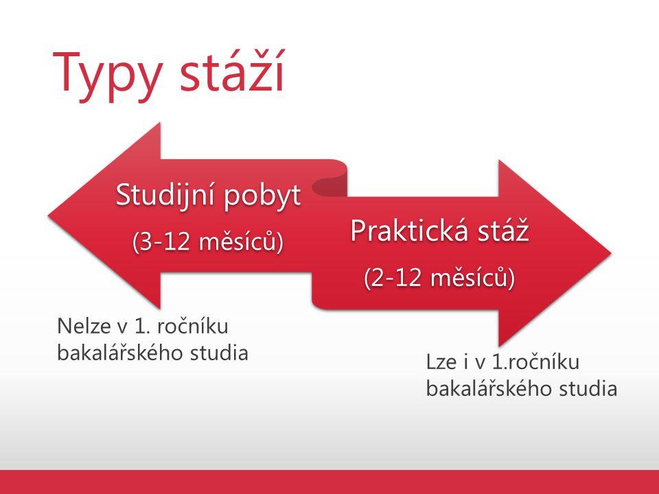 Typy stáží Studijní pobyt (3-12 měsíců) Praktická stáž (2-12 měsíců) Nelze v 1.