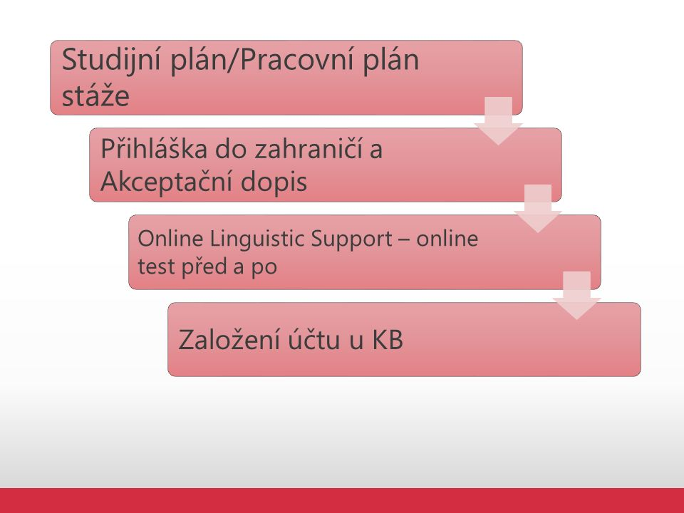 Studijní plán/Pracovní plán stáže Přihláška do zahraničí a Akceptační dopis Online Linguistic Support – online test před a po Založení účtu u KB
