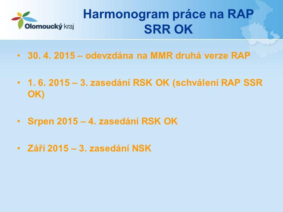Harmonogram práce na RAP SRR OK 30. 4. 2015 – odevzdána na MMR druhá verze RAP 1.