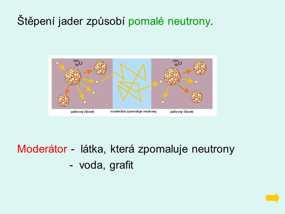 Štěpení jader způsobí pomalé neutrony. Moderátor - látka, která zpomaluje neutrony - voda, grafit