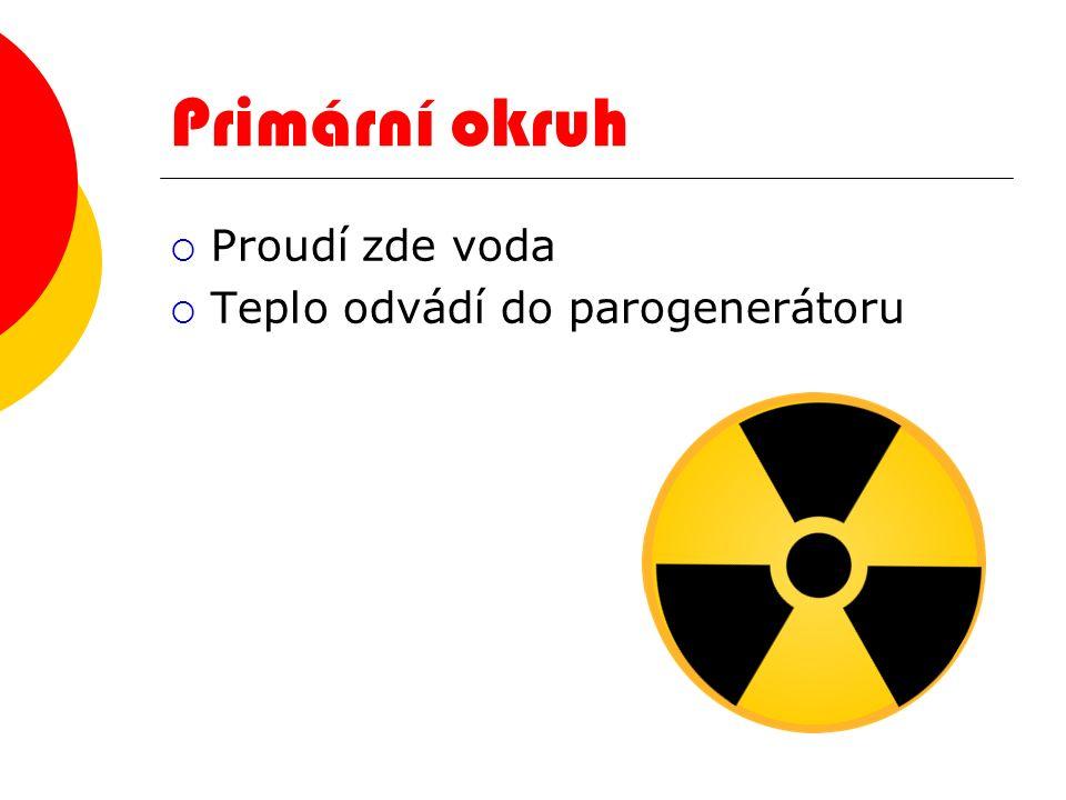 Reaktor ŠŠtěpení jader U VVznik velké energie