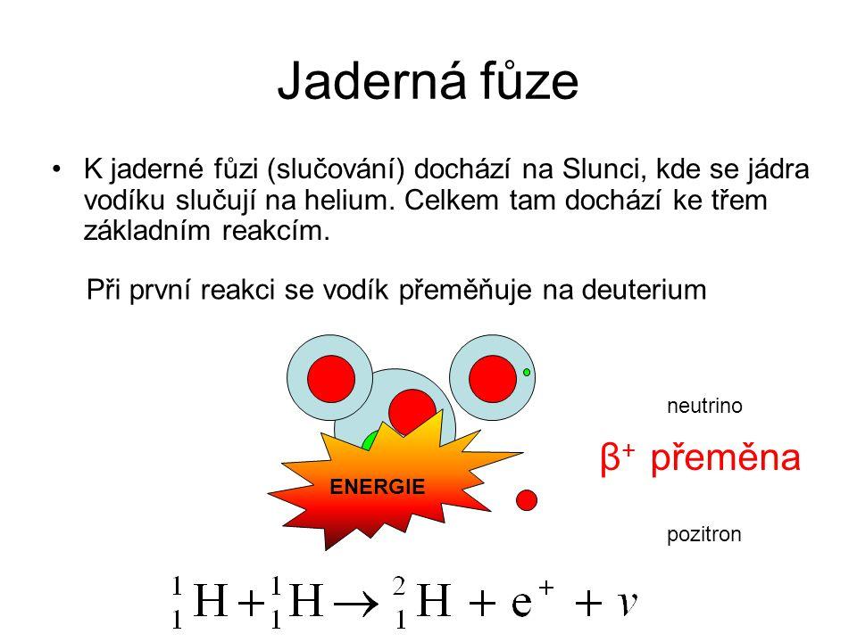 Jaderná fůze K jaderné fůzi (slučování) dochází na Slunci, kde se jádra vodíku slučují na helium.