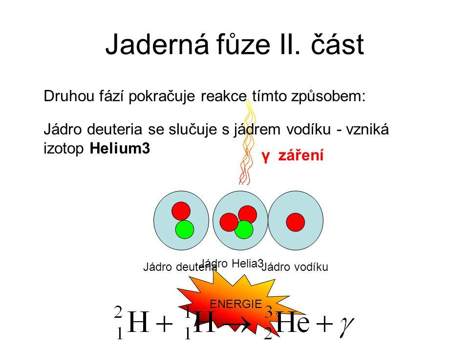 Jaderná fůze – poslední fáze Poslední fáze je konečná, při ní se dvě jádra izotopu Helium3 přeměňují na stabilní izotop Helium4