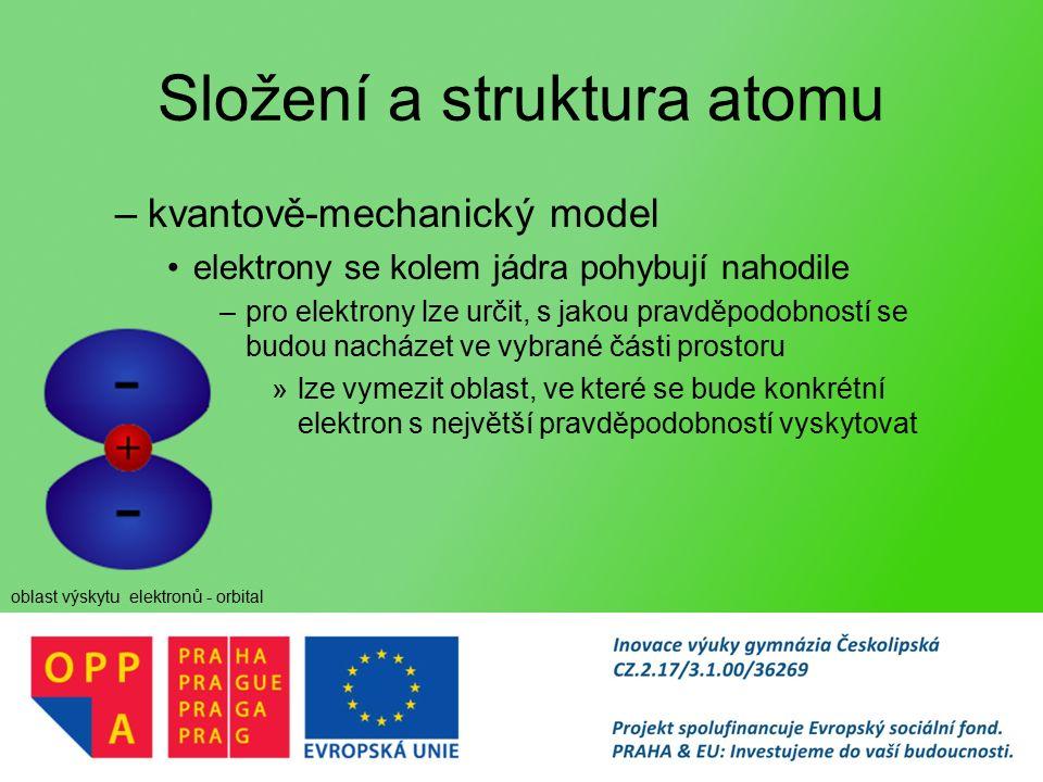 Složení a struktura atomu –kvantově-mechanický model elektrony se kolem jádra pohybují nahodile –pro elektrony lze určit, s jakou pravděpodobností se budou nacházet ve vybrané části prostoru »lze vymezit oblast, ve které se bude konkrétní elektron s největší pravděpodobností vyskytovat oblast výskytu elektronů - orbital