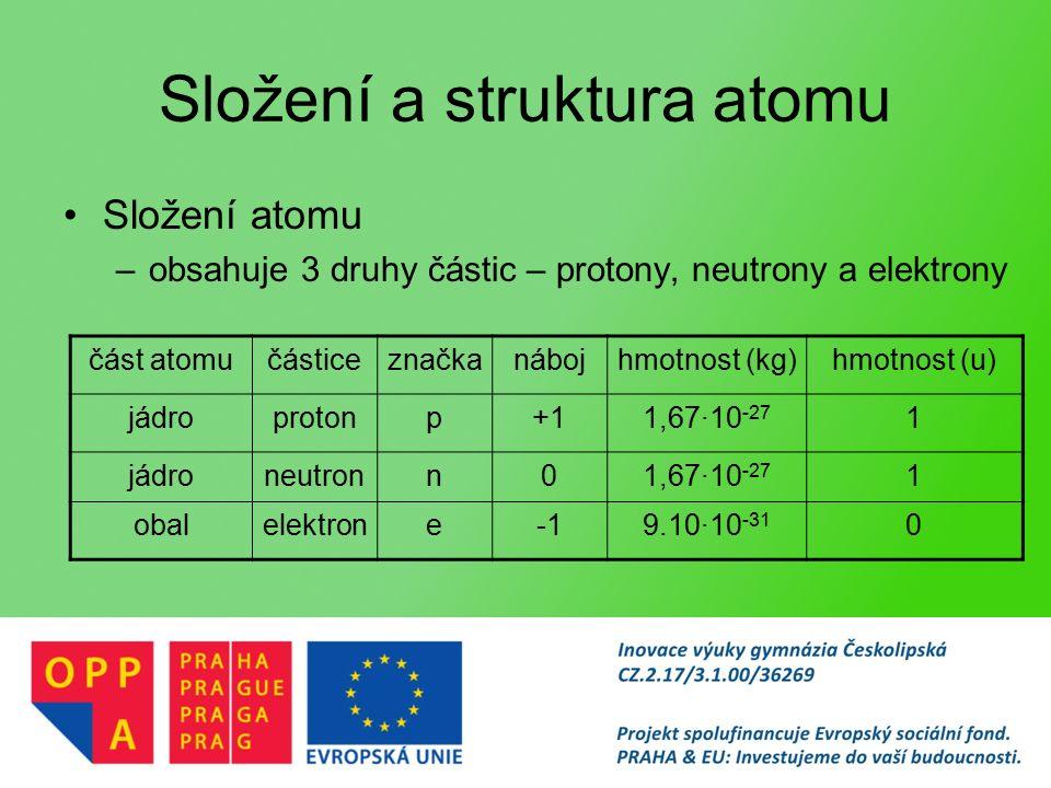 Složení a struktura atomu Složení atomu –obsahuje 3 druhy částic – protony, neutrony a elektrony část atomučásticeznačkanábojhmotnost (kg)hmotnost (u) jádroprotonp+11,67·10 -27 1 jádroneutronn01,67·10 -27 1 obalelektrone9.10·10 -31 0