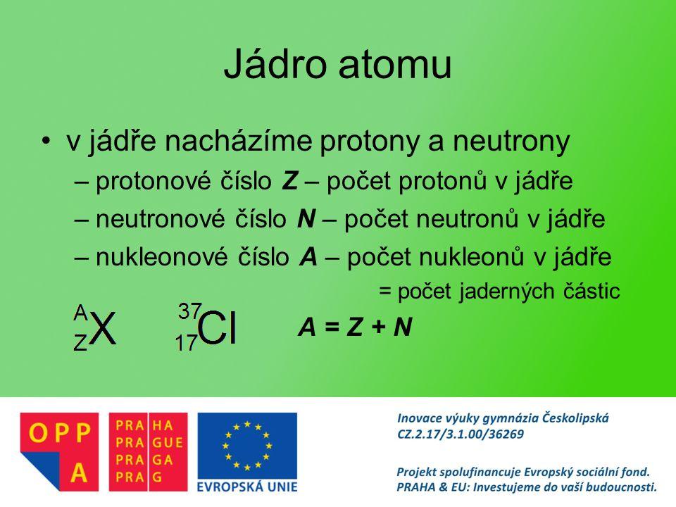 Jádro atomu v jádře nacházíme protony a neutrony –protonové číslo Z – počet protonů v jádře –neutronové číslo N – počet neutronů v jádře –nukleonové číslo A – počet nukleonů v jádře = počet jaderných částic A = Z + N