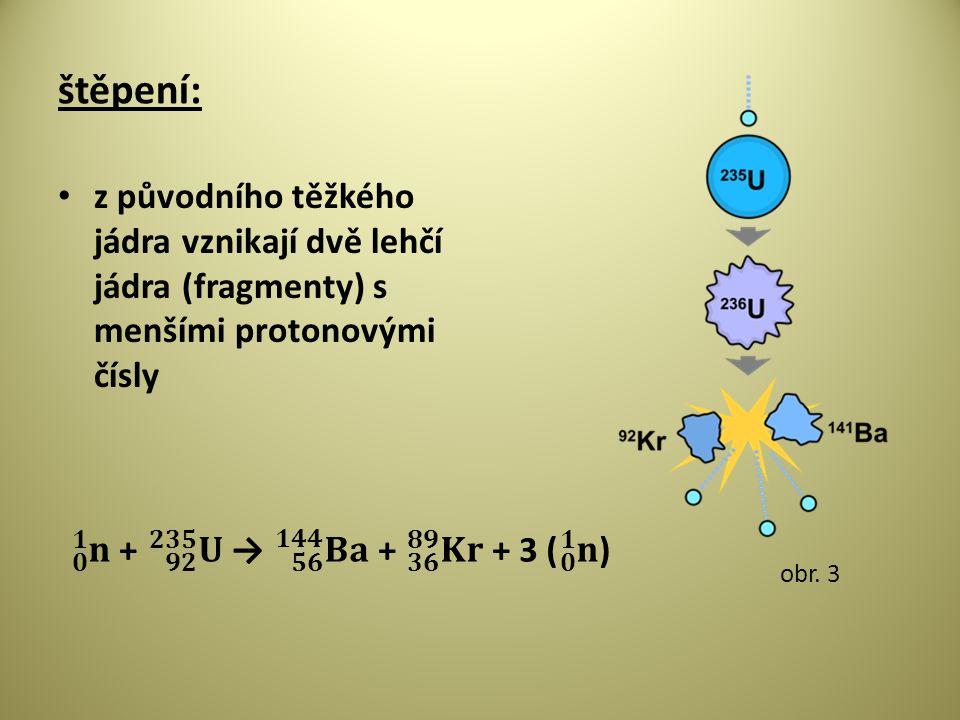 štěpení: z původního těžkého jádra vznikají dvě lehčí jádra (fragmenty) s menšími protonovými čísly obr.