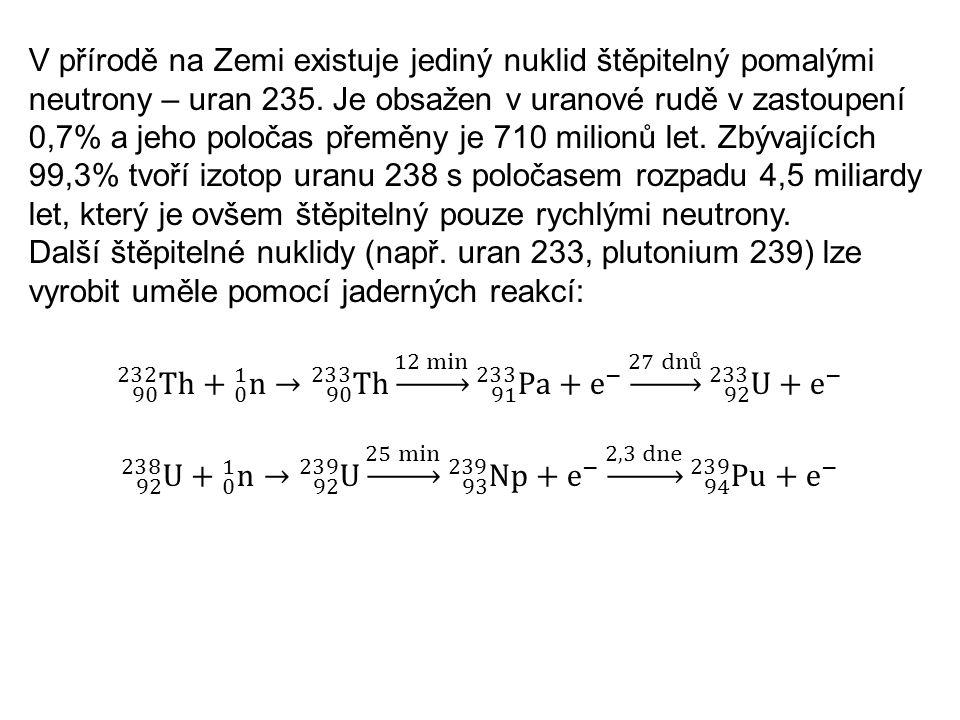 Graf závislosti zastoupení štěpných produktů na nukleonovém čísle při štěpení jader U235, Pu239 a U233 [1]