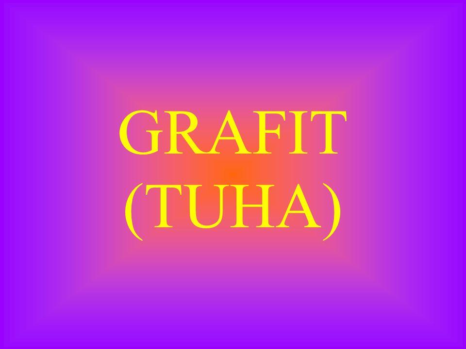GRAFIT (TUHA)