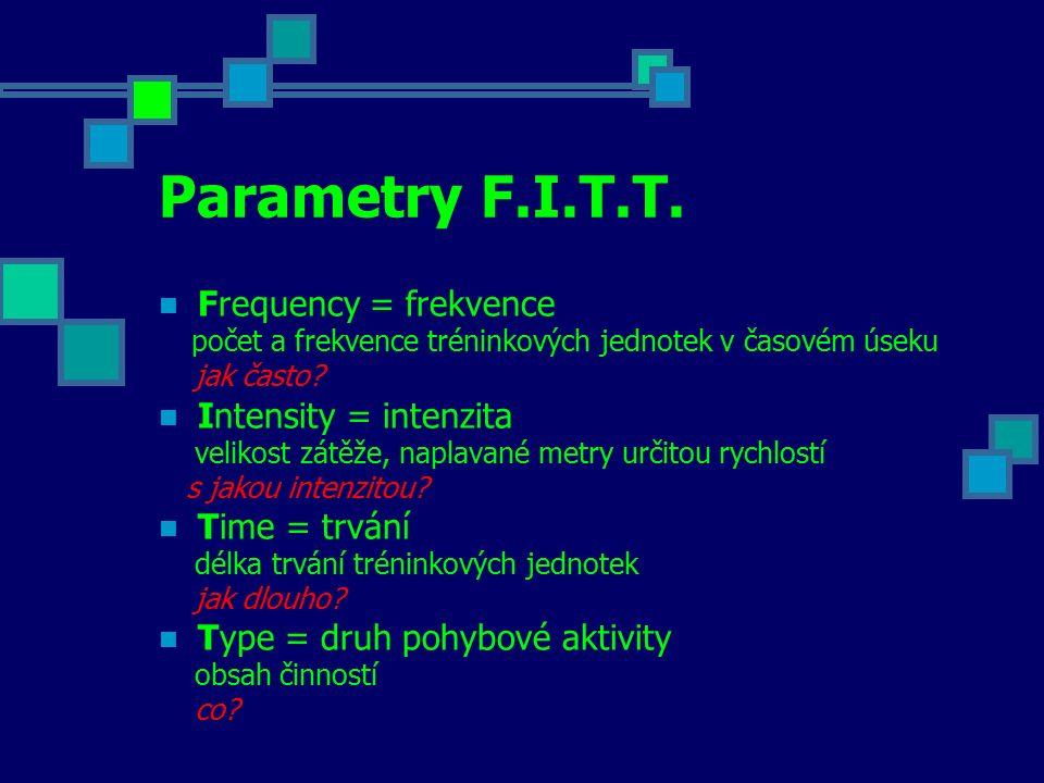 Parametry F.I.T.T. Frequency = frekvence počet a frekvence tréninkových jednotek v časovém úseku jak často? Intensity = intenzita velikost zátěže, nap
