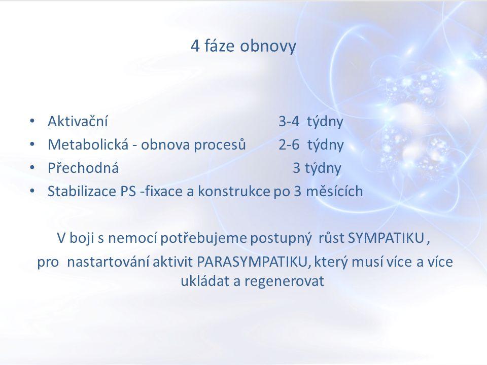 4 fáze obnovy Aktivační 3-4 týdny Metabolická - obnova procesů 2-6 týdny Přechodná 3 týdny Stabilizace PS -fixace a konstrukce po 3 měsících V boji s nemocí potřebujeme postupný růst SYMPATIKU, pro nastartování aktivit PARASYMPATIKU, který musí více a více ukládat a regenerovat