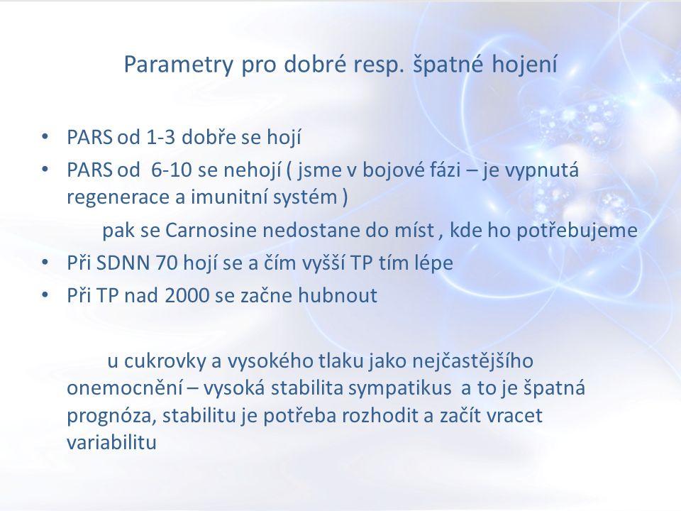Parametry pro dobré resp.