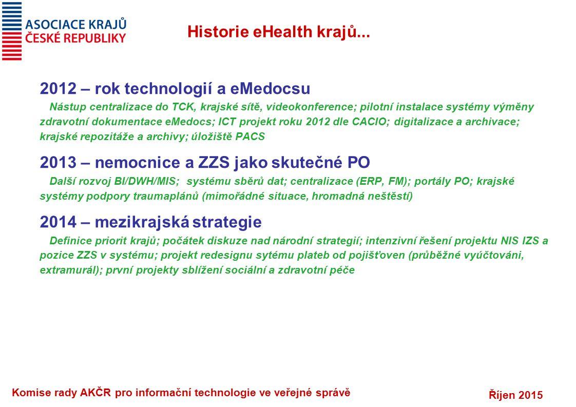 Říjen 2015 Komise rady AKČR pro informační technologie ve veřejné správě Historie eHealth krajů... 2012 – rok technologií a eMedocsu Nástup centraliza