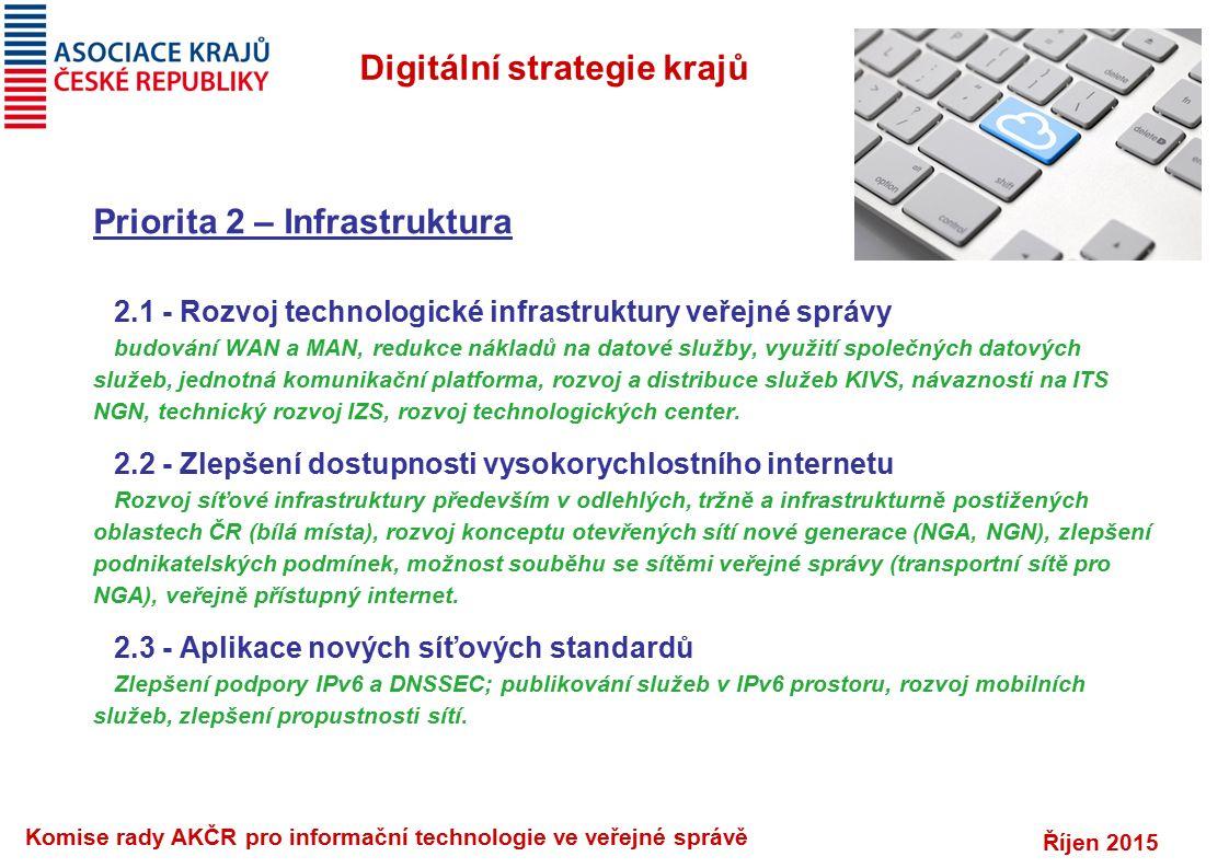 Říjen 2015 Komise rady AKČR pro informační technologie ve veřejné správě Digitální strategie krajů Priorita 2 – Infrastruktura 2.1 - Rozvoj technologi