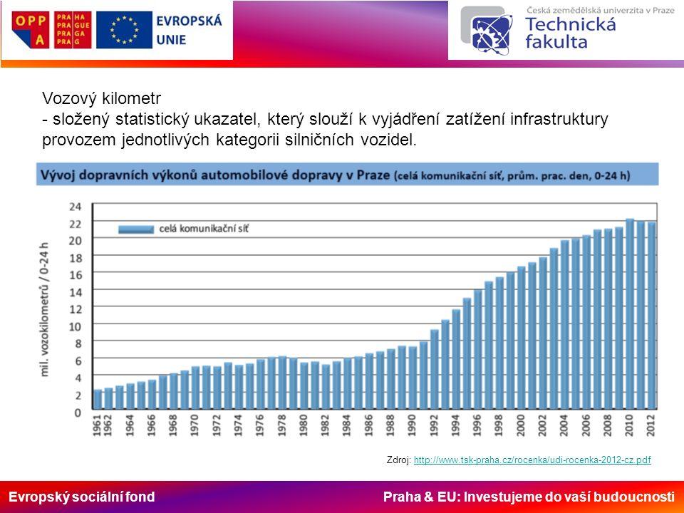 Evropský sociální fond Praha & EU: Investujeme do vaší budoucnosti Vozový kilometr - složený statistický ukazatel, který slouží k vyjádření zatížení i