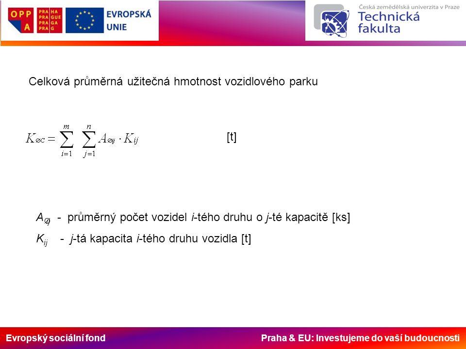 Evropský sociální fond Praha & EU: Investujeme do vaší budoucnosti Celková průměrná užitečná hmotnost vozidlového parku [t] A  ij - průměrný počet vo