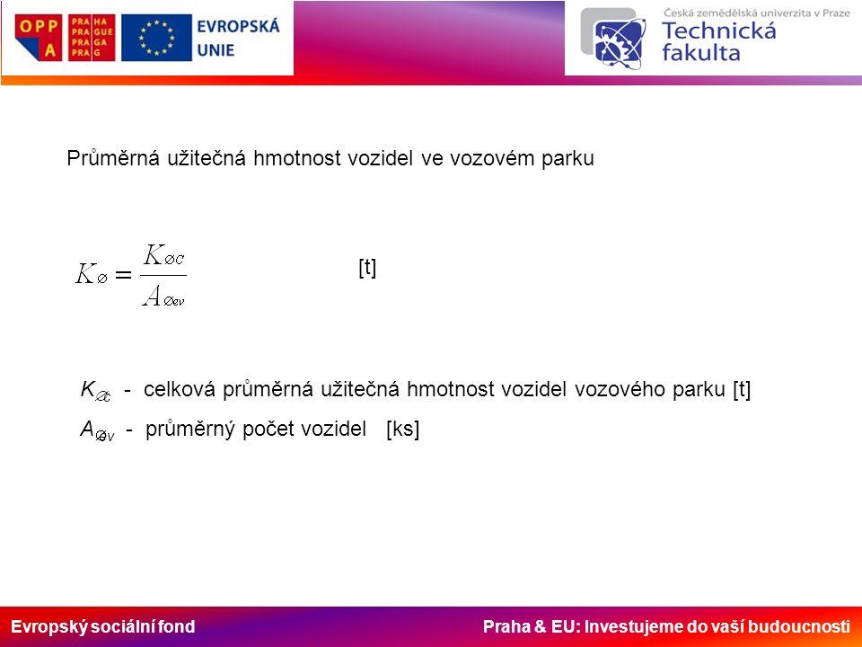 Evropský sociální fond Praha & EU: Investujeme do vaší budoucnosti Průměrná užitečná hmotnost vozidel ve vozovém parku [t] K  c - celková průměrná už