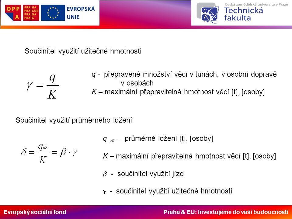 Evropský sociální fond Praha & EU: Investujeme do vaší budoucnosti Součinitel využití užitečné hmotnosti q - přepravené množství věcí v tunách, v osob