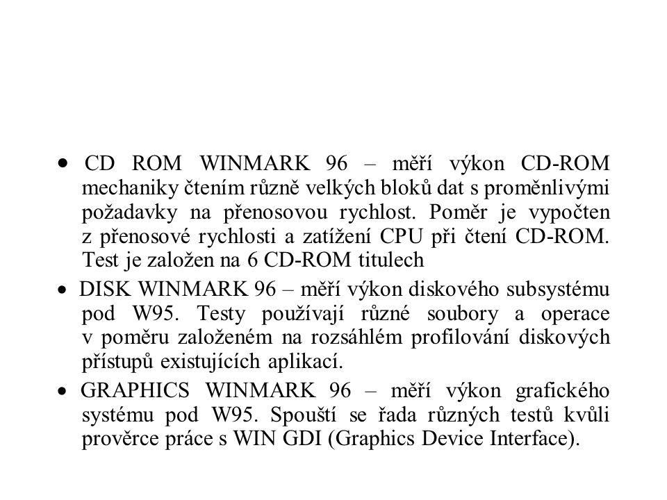  CD ROM WINMARK 96 – měří výkon CD-ROM mechaniky čtením různě velkých bloků dat s proměnlivými požadavky na přenosovou rychlost. Poměr je vypočten z