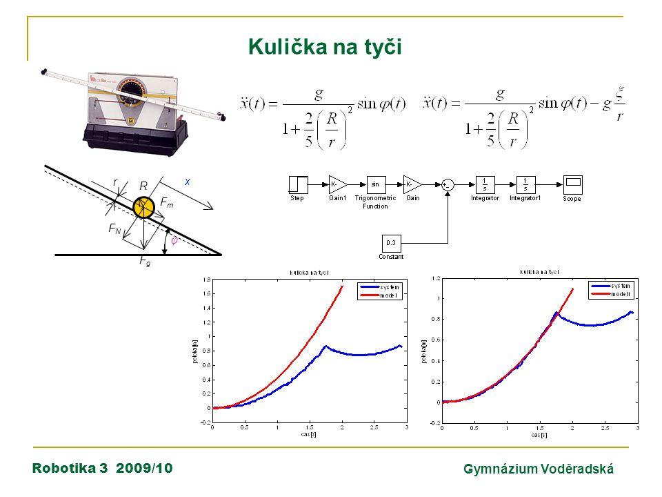 Robotika 3 2009/10Gymnázium Voděradská Kulička na tyči r R FgFg FmFm FNFN φ x