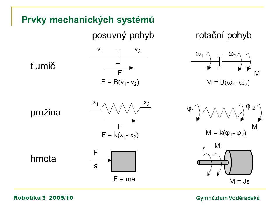 Robotika 3 2009/10Gymnázium Voděradská Prvky mechanických systémů posuvný pohybrotační pohyb tlumič pružina hmota v1v1 v2v2 F F = B(v 1 - v 2 ) F x1x1 x2x2 F = k(x 1 - x 2 ) M = B(ω 1 - ω 2 ) ω1ω1 ω2ω2 M M φ1φ1 φ 2φ 2 M = k(φ 1 - φ 2 ) F = ma F a ε M M = Jε